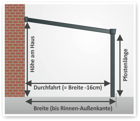 Anbaucarport aus aluminium typ g deluxe mit glasdach for Wohnlandschaft unter 3 meter